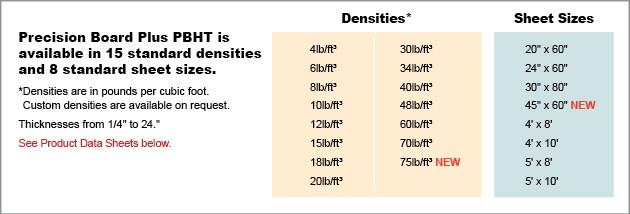 Msds Polyurethane Foam Panels : High density urethane coastal enterprises precision